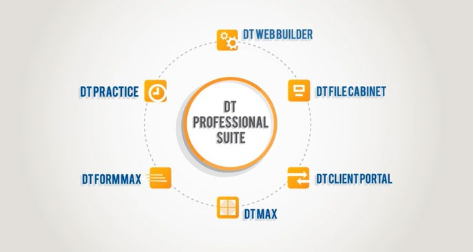 Watch our intro video for the DT Professional Suite